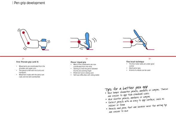 http://www.annelieswisse.nl/wp-content/uploads/03_pen-grip-development.jpg